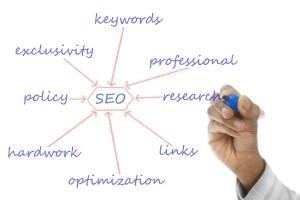 Search engine optimisation croydon small business