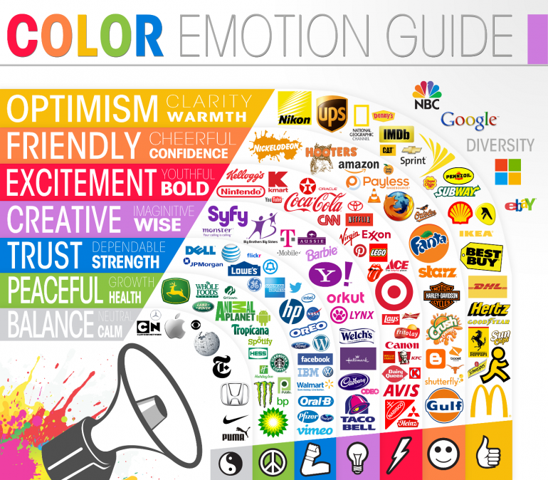 Brand colours and emotions guide