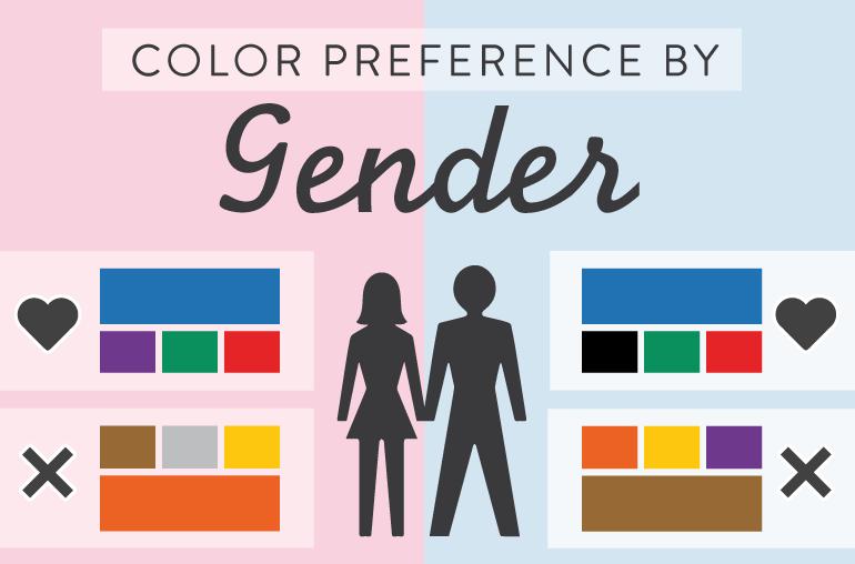 Gender colours