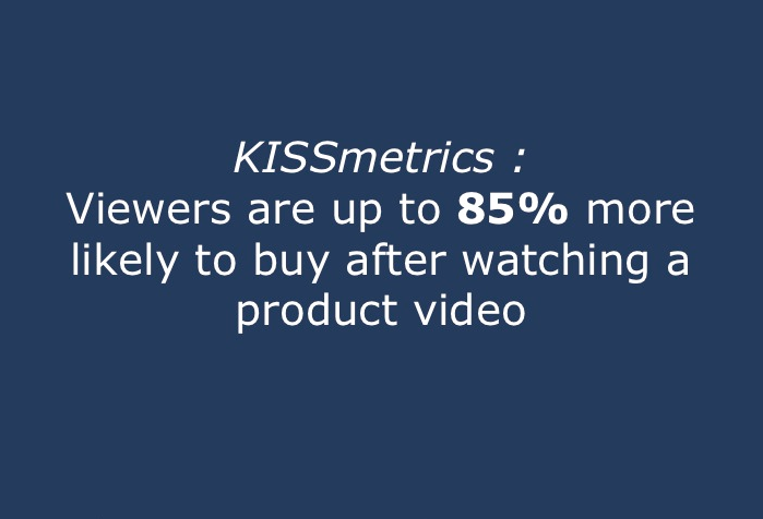 kissmetrics-video buyers stat