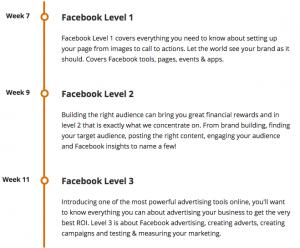 LearnersClub Facebook modules