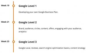 LearnersClub Google Plus Modules