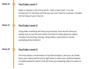 LearnersClub Youtube Modules