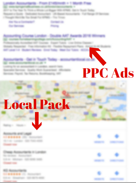 Pay-per click marketing